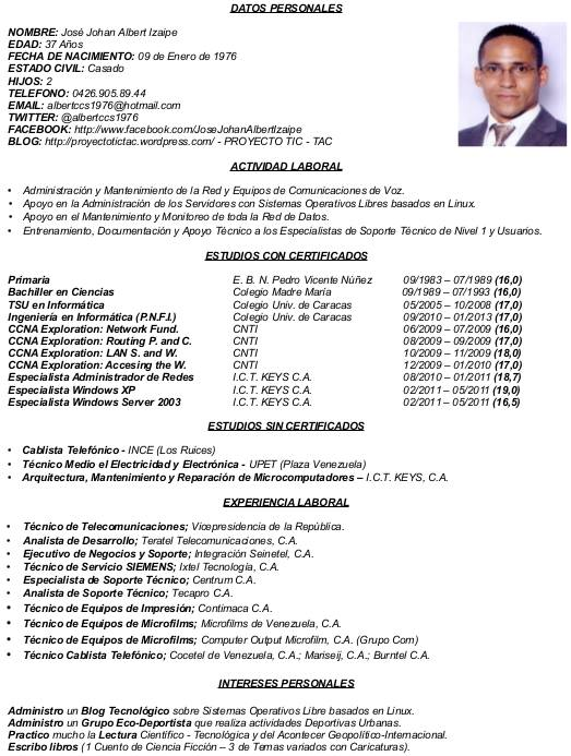 Curriculum Vitae Resumen Ejecutivo Buying Texan Ga